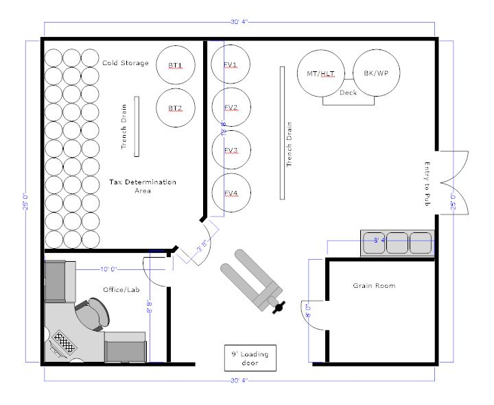 Brew Pub Brewhouse Layout Probrewer Discussion Board