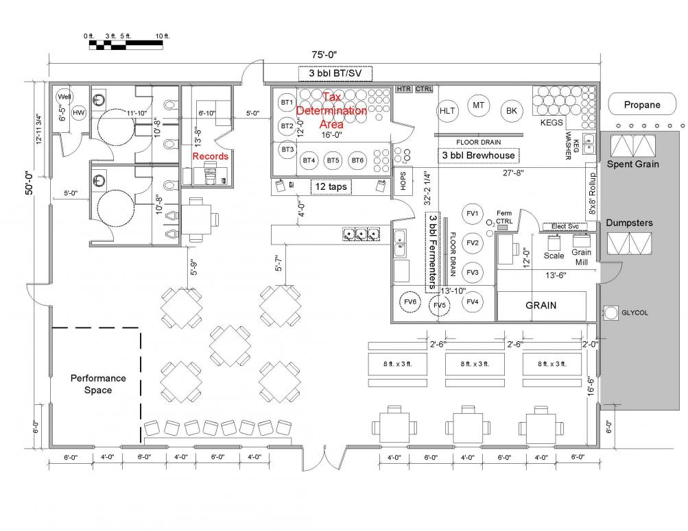 Brewery Design Comments Please Probrewer Discussion Board